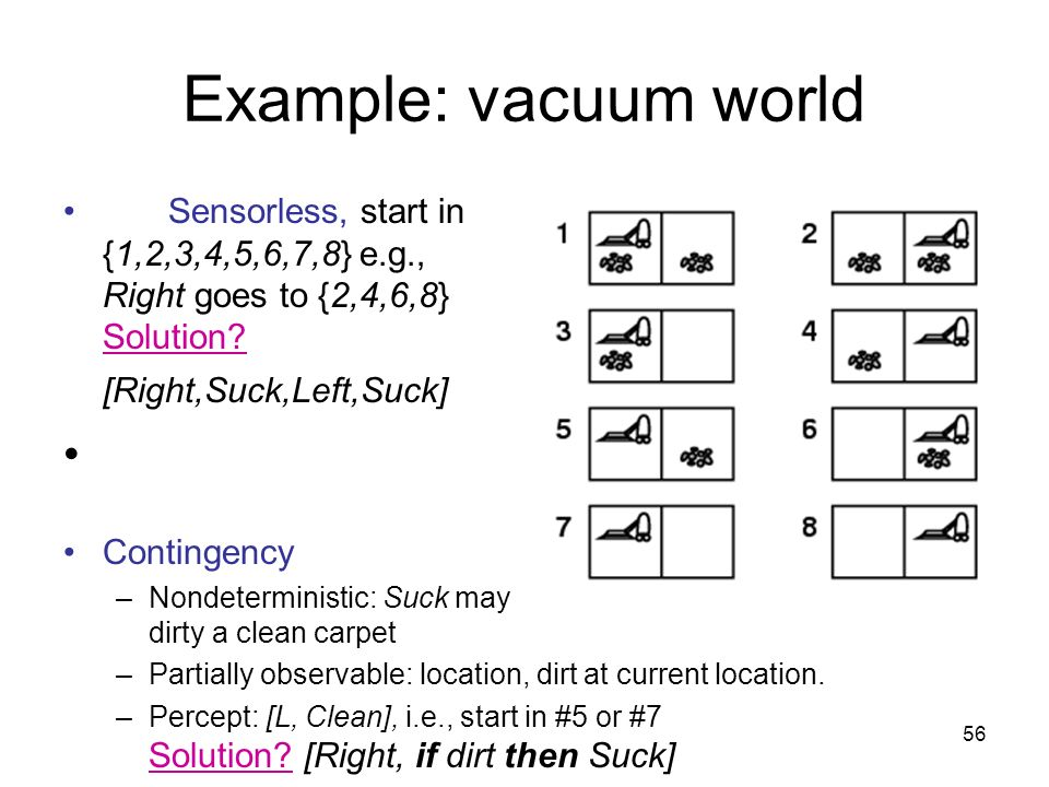 Example: vacuum world Sensorless, start in {1,2,3,4,5,6,7,8} e.g., Right goes to {2,4,6,8} Solution [Right,Suck,Left,Suck]